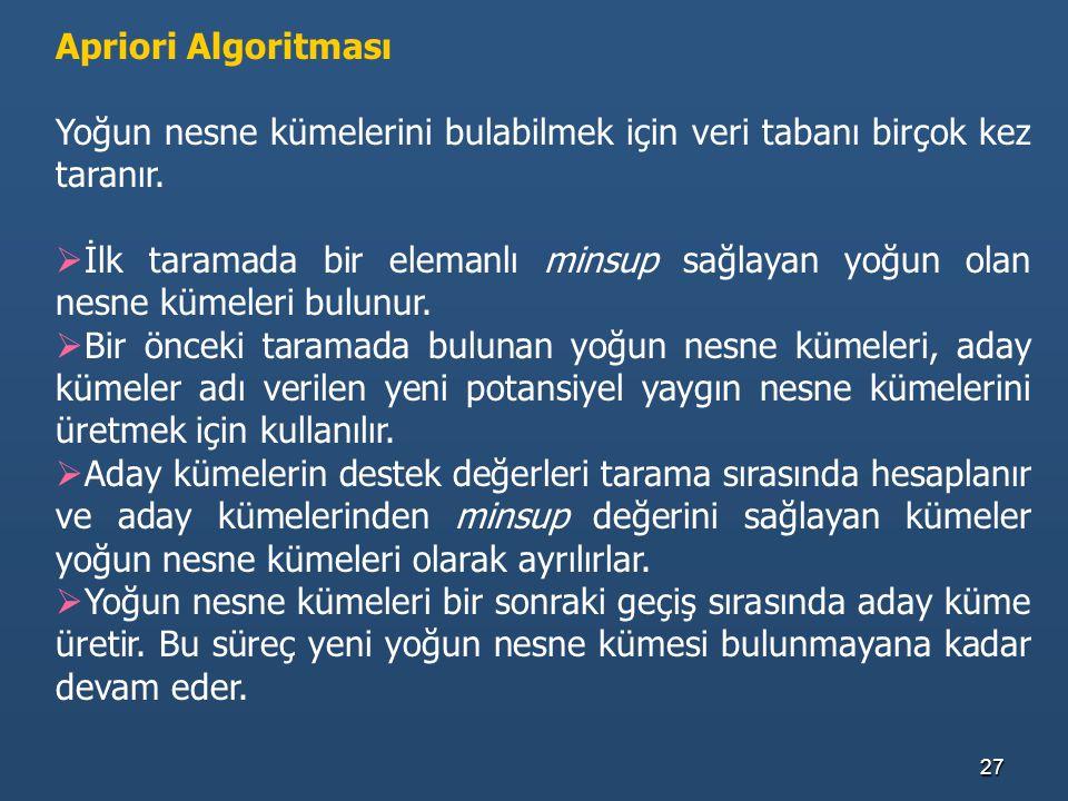 Apriori Algoritması Yoğun nesne kümelerini bulabilmek için veri tabanı birçok kez taranır.