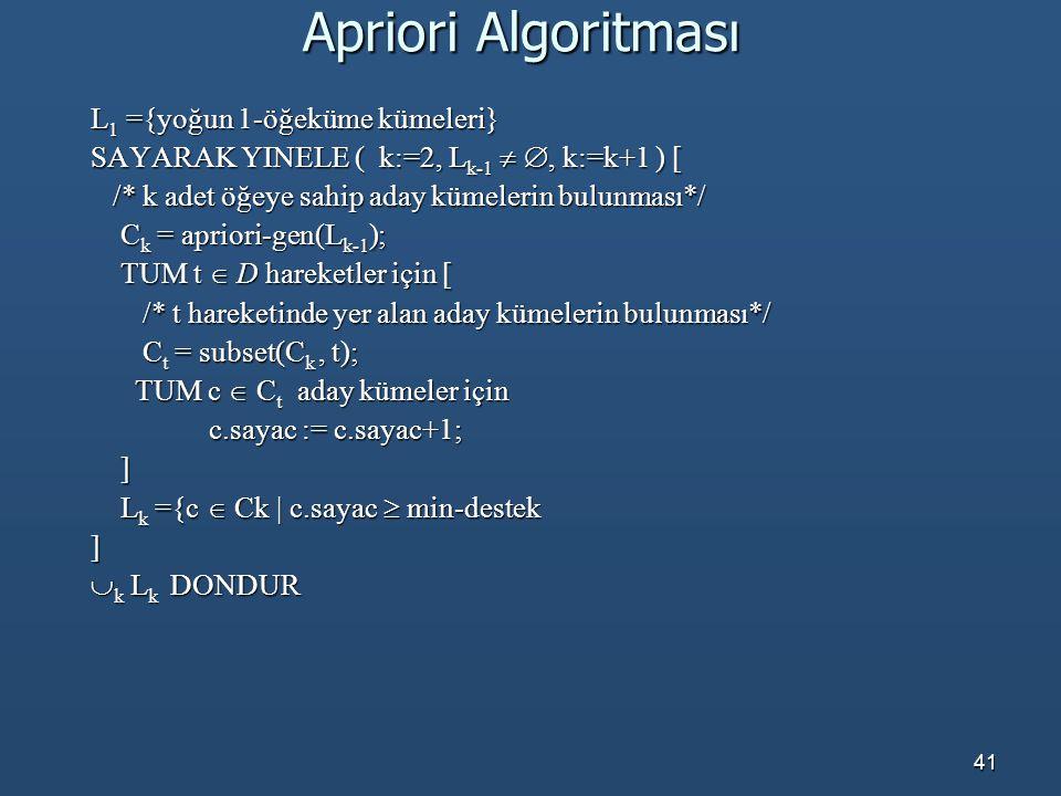Apriori Algoritması L1 ={yoğun 1-öğeküme kümeleri}