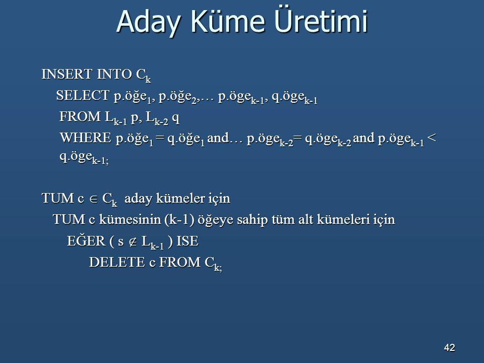 Aday Küme Üretimi INSERT INTO Ck