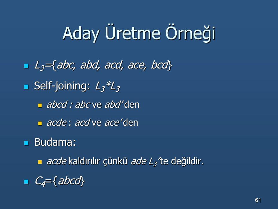 Aday Üretme Örneği L3={abc, abd, acd, ace, bcd} Self-joining: L3*L3