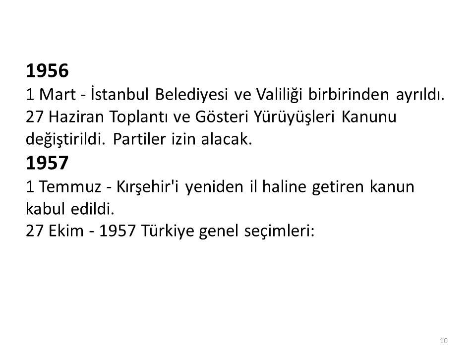 1956 1 Mart - İstanbul Belediyesi ve Valiliği birbirinden ayrıldı.