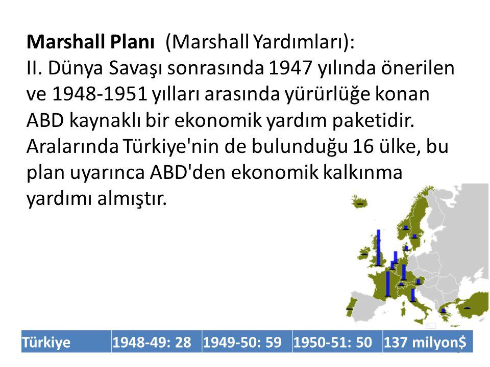 Marshall Planı (Marshall Yardımları):