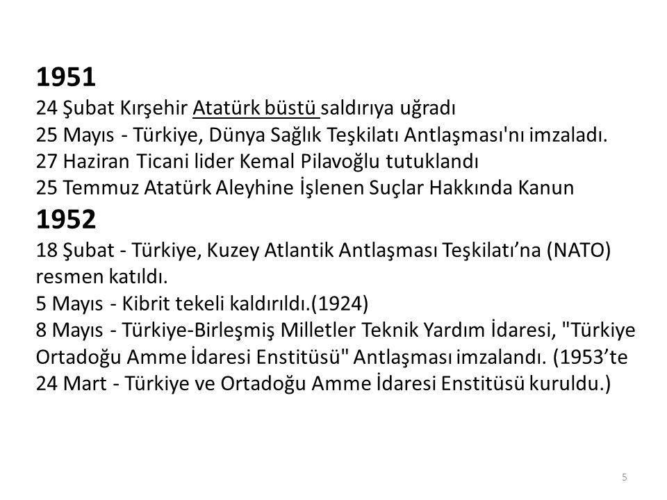 1951 1952 24 Şubat Kırşehir Atatürk büstü saldırıya uğradı