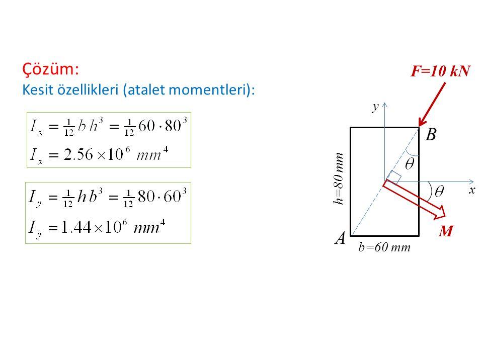 Çözüm: B A F=10 kN Kesit özellikleri (atalet momentleri): M y h=80 mm