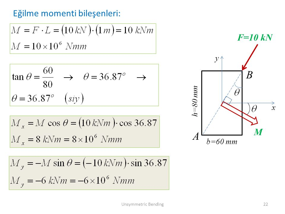 B A Eğilme momenti bileşenleri: F=10 kN M y h=80 mm x b=60 mm