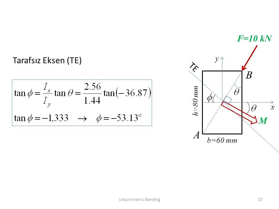 B A F=10 kN Tarafsız Eksen (TE) TE M y h=80 mm x b=60 mm