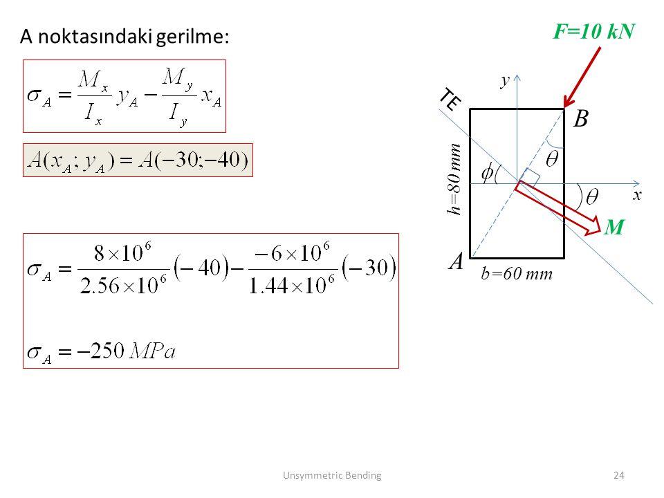 B A F=10 kN A noktasındaki gerilme: TE M y h=80 mm x b=60 mm