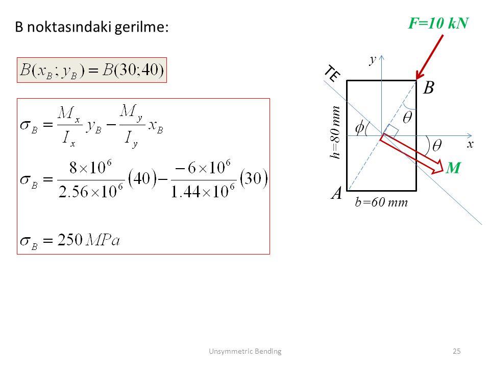 B A F=10 kN B noktasındaki gerilme: TE M y h=80 mm x b=60 mm