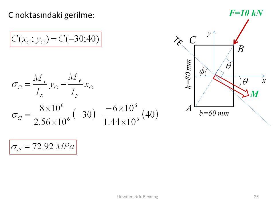 C B A F=10 kN C noktasındaki gerilme: TE M y h=80 mm x b=60 mm