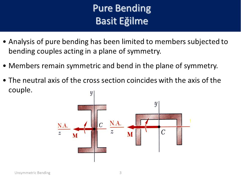 Pure Bending Basit Eğilme