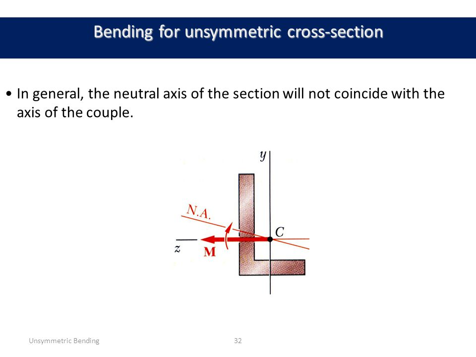Bending for unsymmetric cross-section
