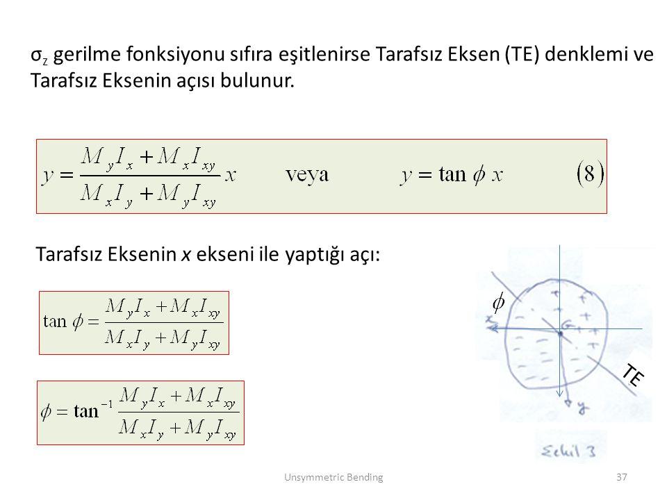 Tarafsız Eksenin x ekseni ile yaptığı açı: