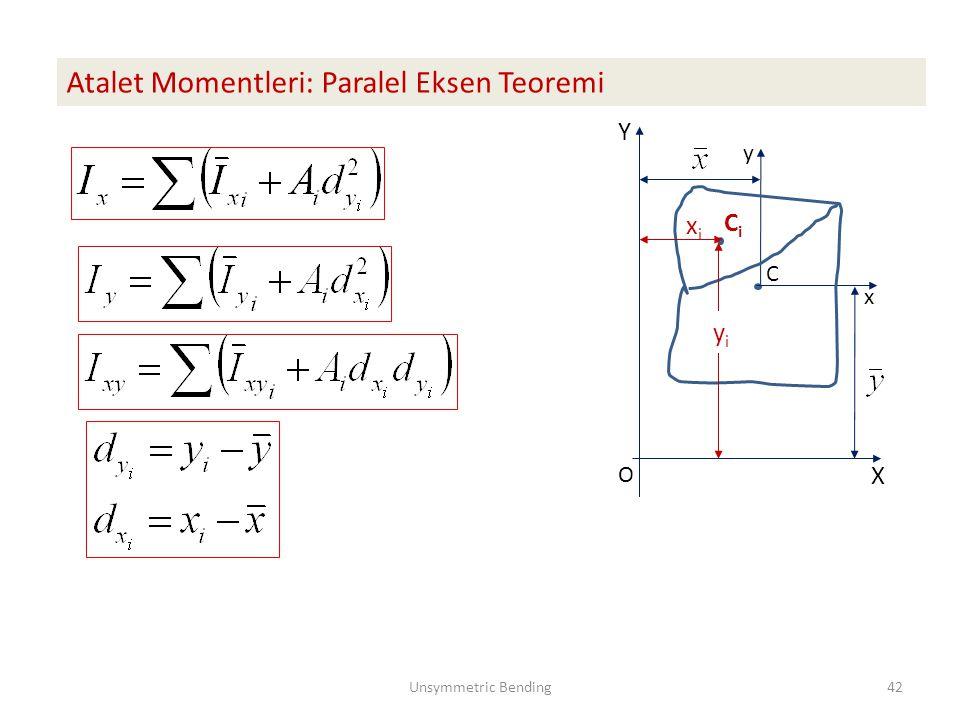 Atalet Momentleri: Paralel Eksen Teoremi