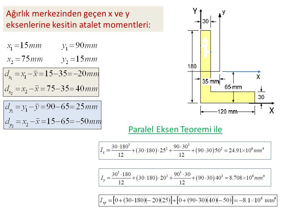Paralel Eksen Teoremi ile