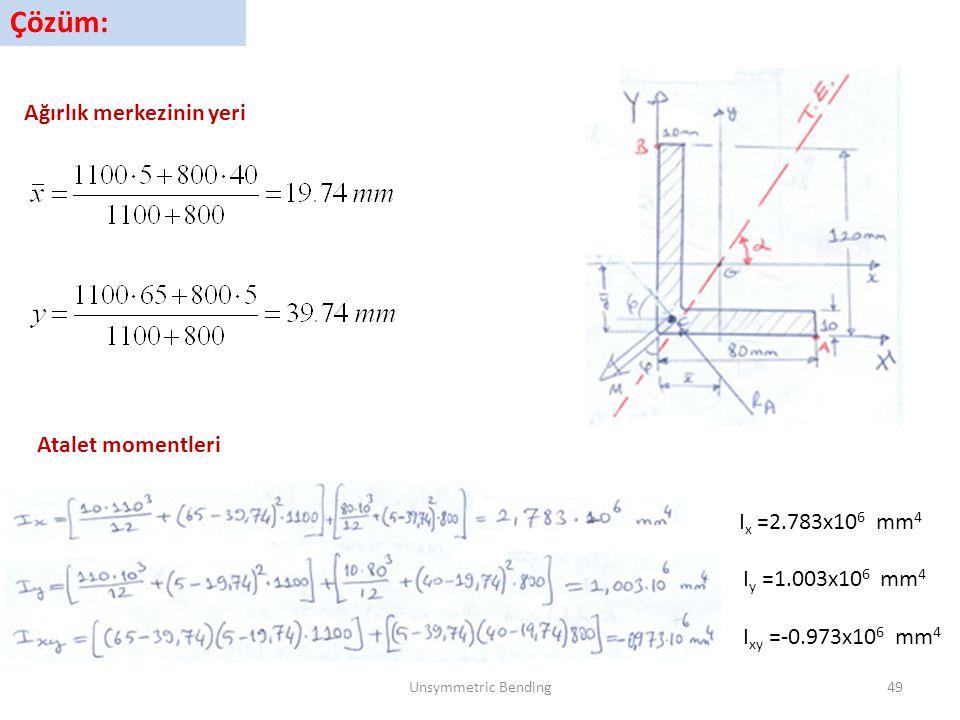 Çözüm: Ağırlık merkezinin yeri Atalet momentleri Ix =2.783x106 mm4
