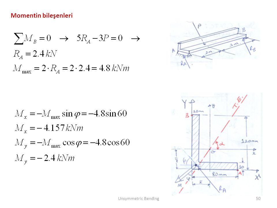 Momentin bileşenleri Unsymmetric Bending