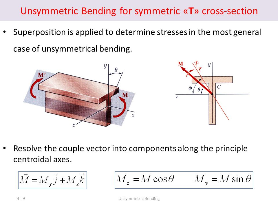 Unsymmetric Bending for symmetric «T» cross-section