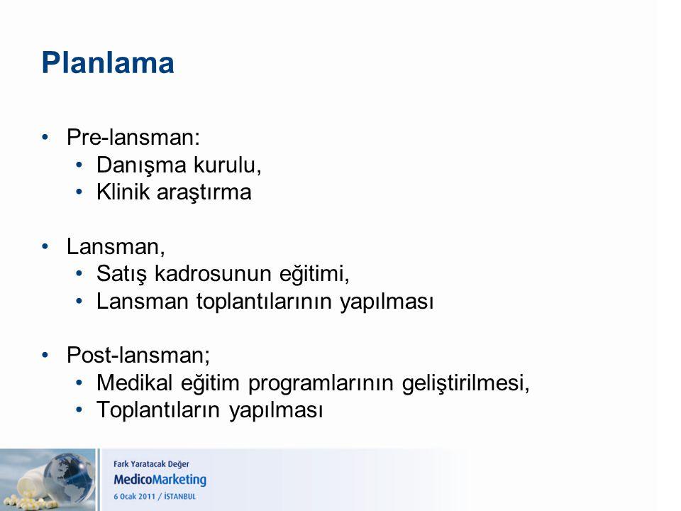 Planlama Pre-lansman: Danışma kurulu, Klinik araştırma Lansman,