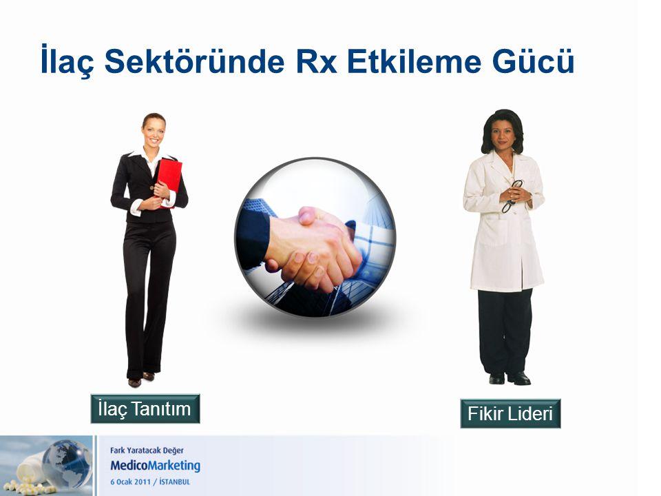 İlaç Sektöründe Rx Etkileme Gücü
