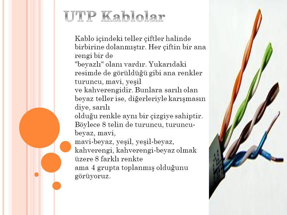 UTP Kablolar Kablo içindeki teller çiftler halinde birbirine dolanmıştır. Her çiftin bir ana rengi bir de.