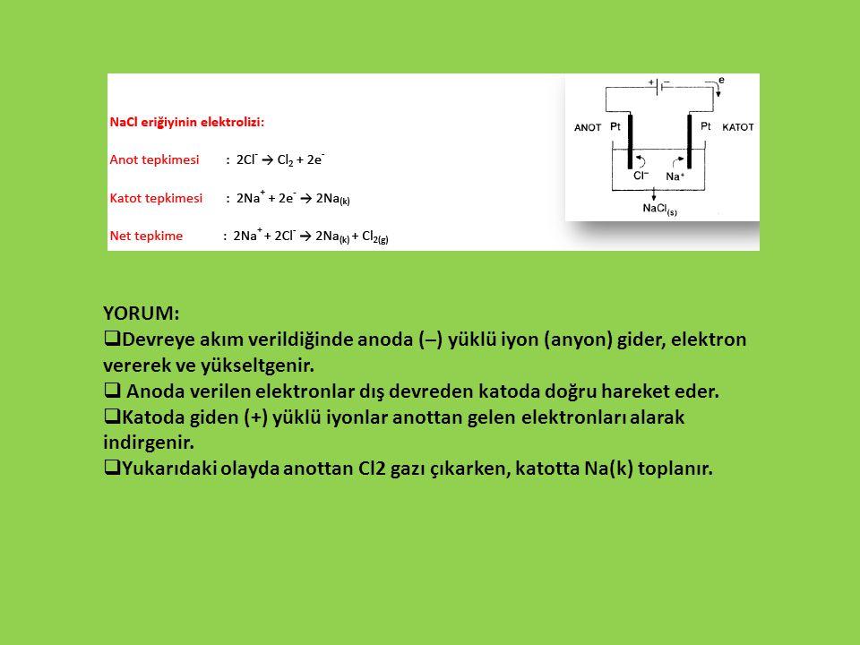 YORUM: Devreye akım verildiğinde anoda (–) yüklü iyon (anyon) gider, elektron vererek ve yükseltgenir.