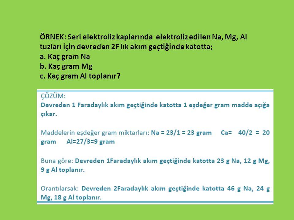 ÖRNEK: Seri elektroliz kaplarında elektroliz edilen Na, Mg, Al tuzları için devreden 2F lık akım geçtiğinde katotta;