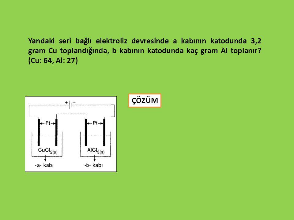 Yandaki seri bağlı elektroliz devresinde a kabının katodunda 3,2 gram Cu toplandığında, b kabının katodunda kaç gram Al toplanır (Cu: 64, Al: 27)