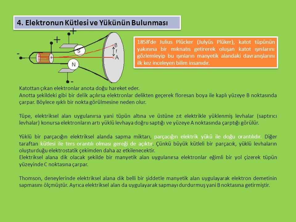 4. Elektronun Kütlesi ve Yükünün Bulunması
