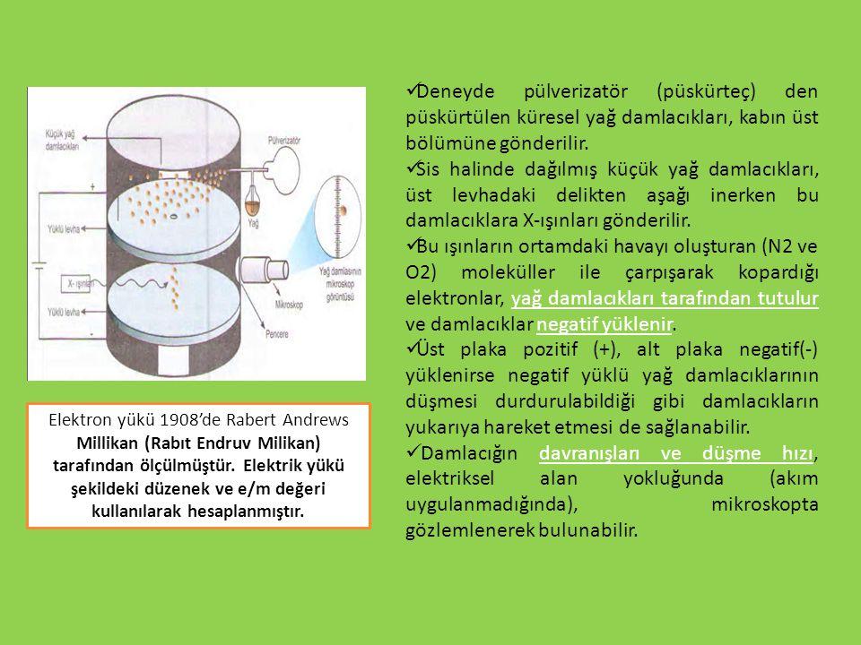 Deneyde pülverizatör (püskürteç) den püskürtülen küresel yağ damlacıkları, kabın üst bölümüne gönderilir.