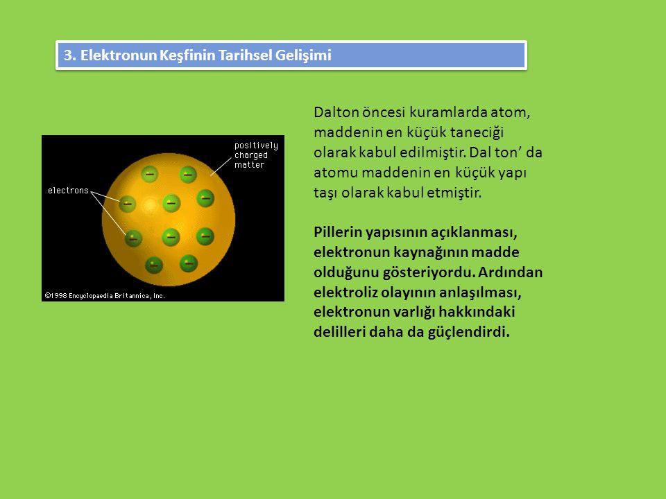 3. Elektronun Keşfinin Tarihsel Gelişimi