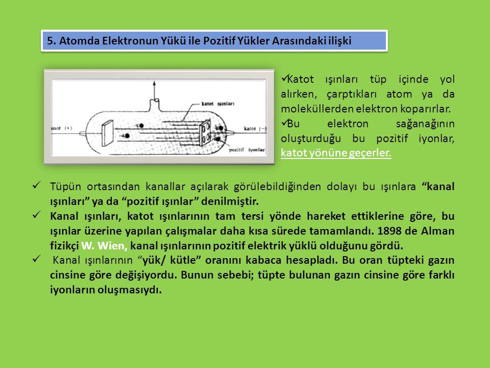5. Atomda Elektronun Yükü ile Pozitif Yükler Arasındaki ilişki