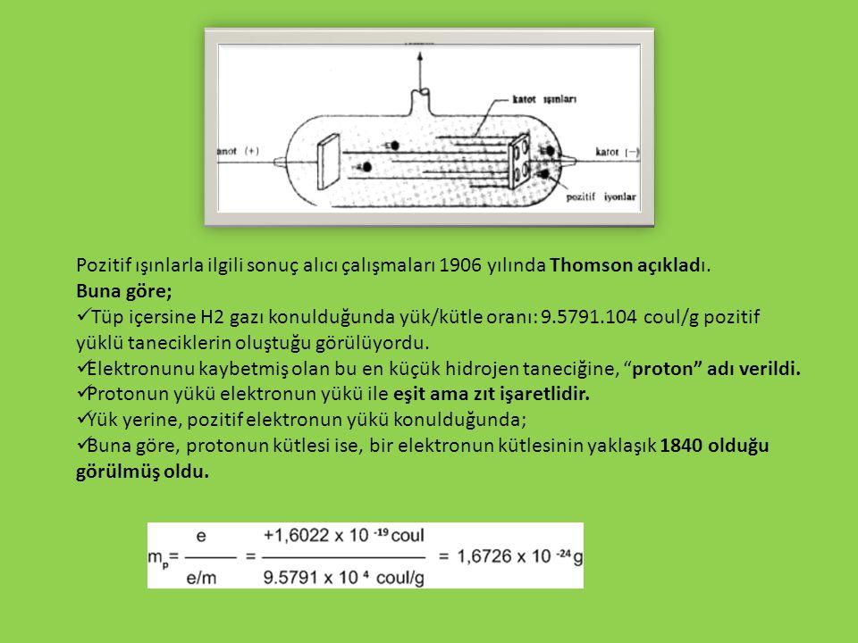 Pozitif ışınlarla ilgili sonuç alıcı çalışmaları 1906 yılında Thomson açıkladı.
