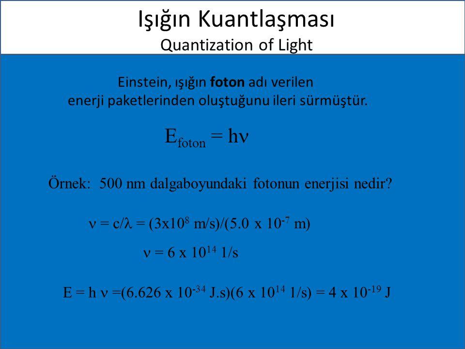 Işığın Kuantlaşması Efoton = hn Quantization of Light