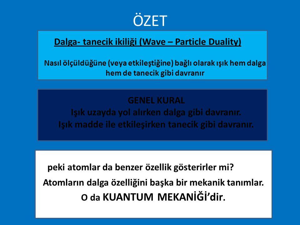 ÖZET Dalga- tanecik ikiliği (Wave – Particle Duality) GENEL KURAL