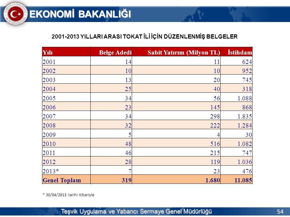 2001-2013 YILLARI ARASI TOKAT İLİ İÇİN DÜZENLENMİŞ BELGELER