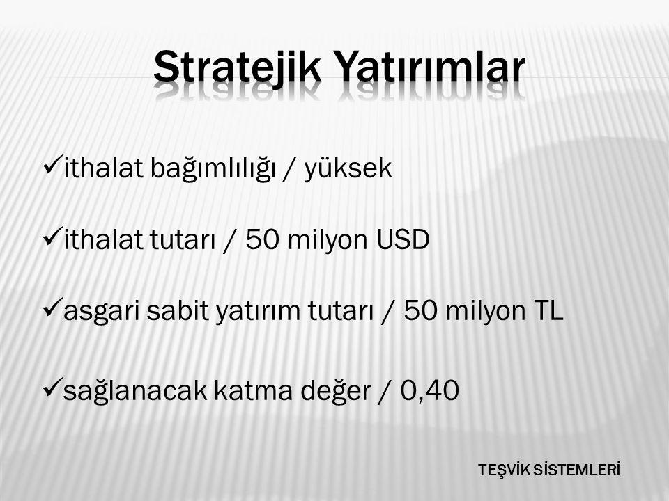 Stratejik Yatırımlar ithalat bağımlılığı / yüksek