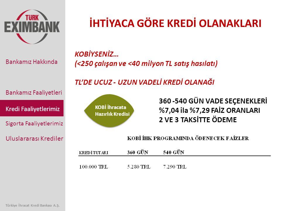 İHTİYACA GÖRE KREDİ OLANAKLARI Türkiye İhracat Kredi Bankası A.Ş.