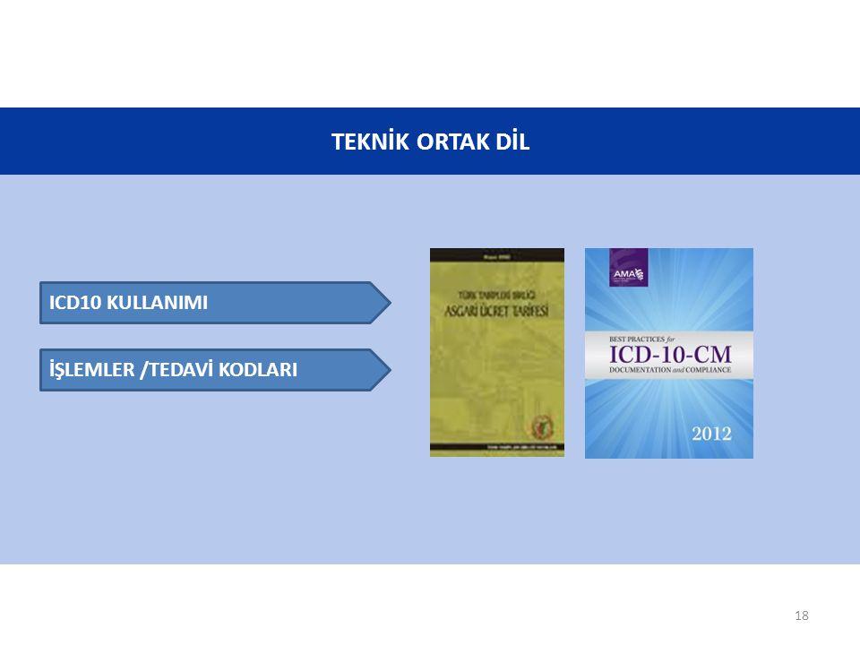 TEKNİK ORTAK DİL ICD10 KULLANIMI İŞLEMLER /TEDAVİ KODLARI
