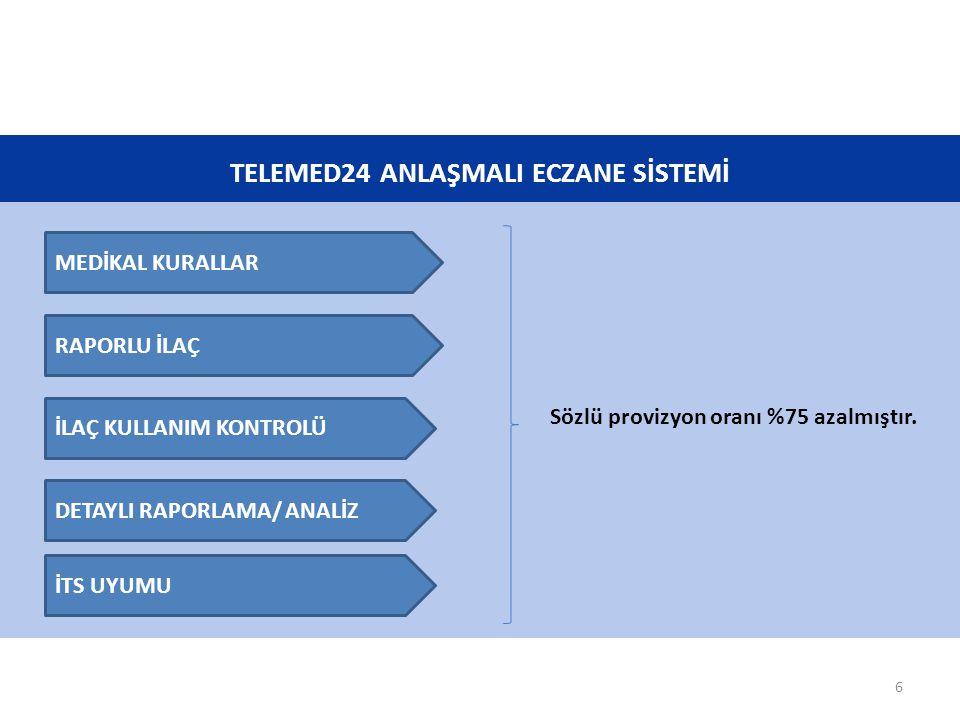 TELEMED24 ANLAŞMALI ECZANE SİSTEMİ