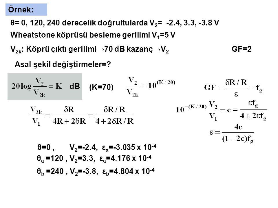 Örnek: θ= 0, 120, 240 derecelik doğrultularda V2= -2.4, 3.3, -3.8 V. Wheatstone köprüsü besleme gerilimi V1=5 V.