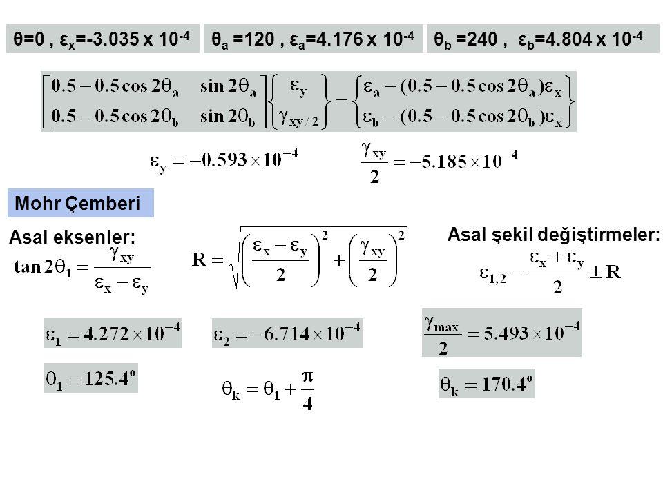 θ=0 , εx=-3.035 x 10-4 θa =120 , εa=4.176 x 10-4. θb =240 , εb=4.804 x 10-4. Mohr Çemberi. Asal eksenler: