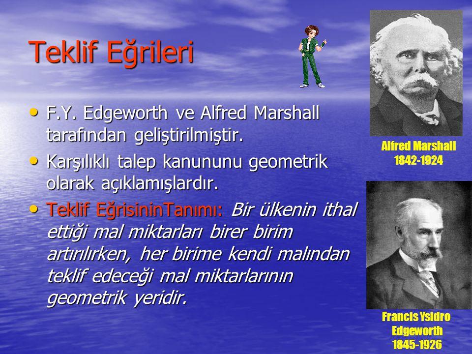 Teklif Eğrileri F.Y. Edgeworth ve Alfred Marshall tarafından geliştirilmiştir. Karşılıklı talep kanununu geometrik olarak açıklamışlardır.