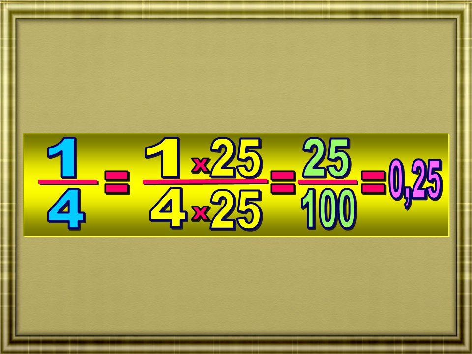 1 1 25 25 x 0,25 = = = 4 4 25 100 x