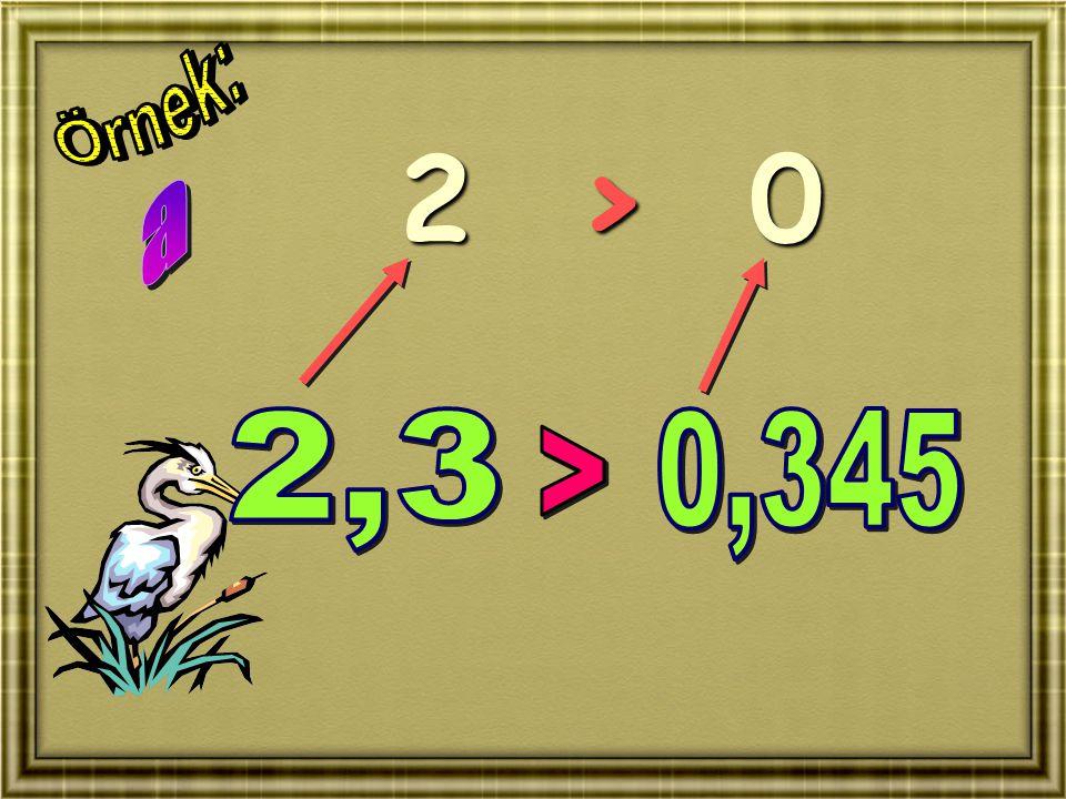 Örnek: 2 > 0 a 2,3 0,345 >