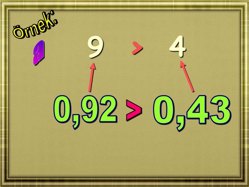 Örnek: 9 > 4 a 0,92 0,43 >