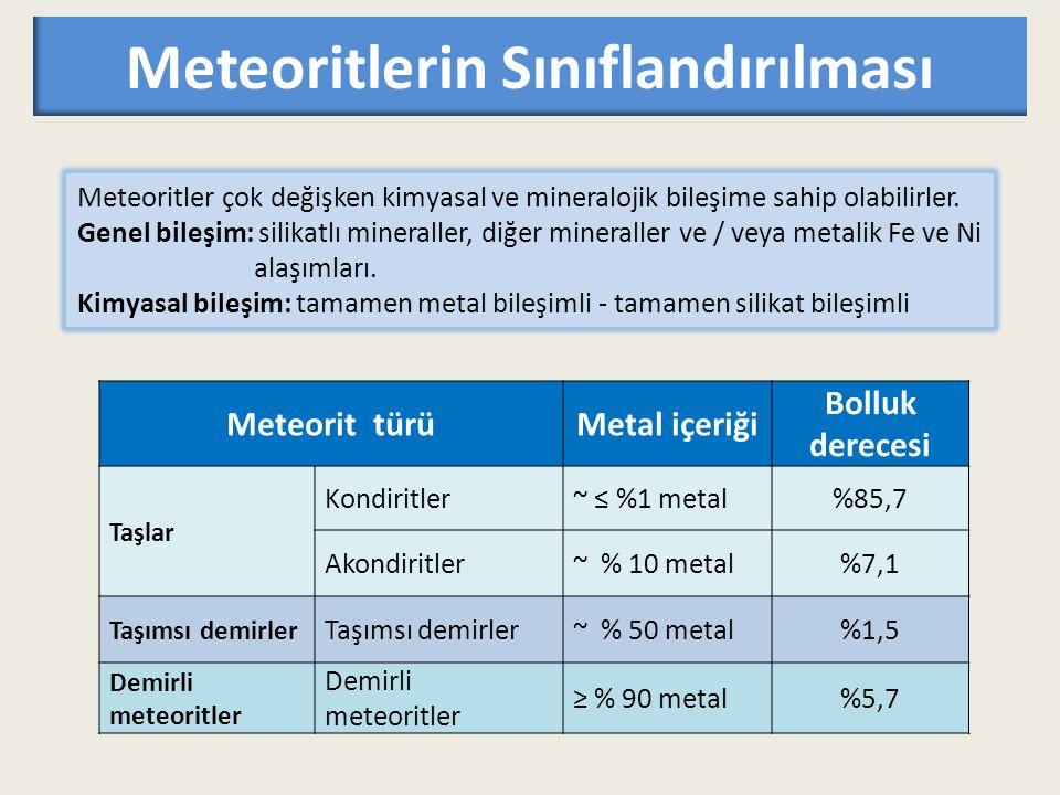 Meteoritlerin Sınıflandırılması