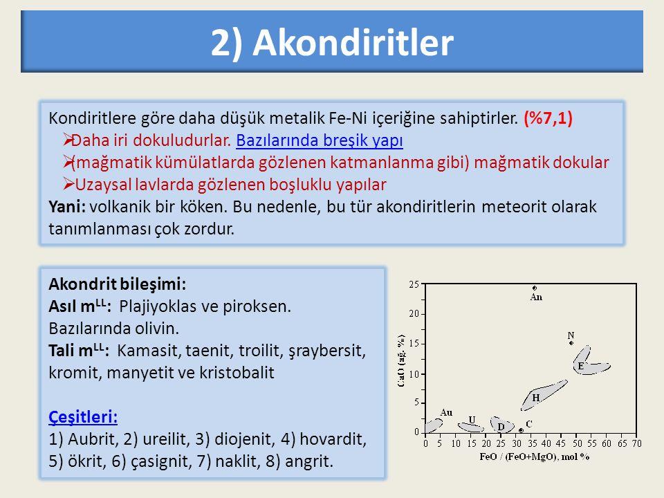2) Akondiritler Kondiritlere göre daha düşük metalik Fe-Ni içeriğine sahiptirler. (%7,1) Daha iri dokuludurlar. Bazılarında breşik yapı.