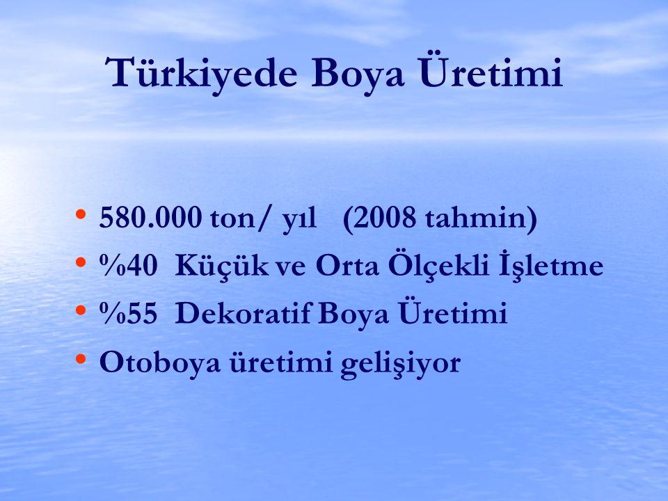 Türkiyede Boya Üretimi