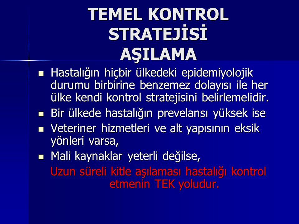 TEMEL KONTROL STRATEJİSİ AŞILAMA
