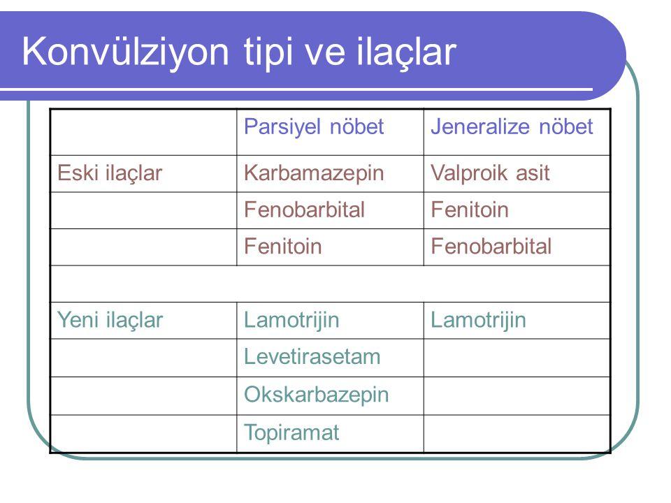 Konvülziyon tipi ve ilaçlar